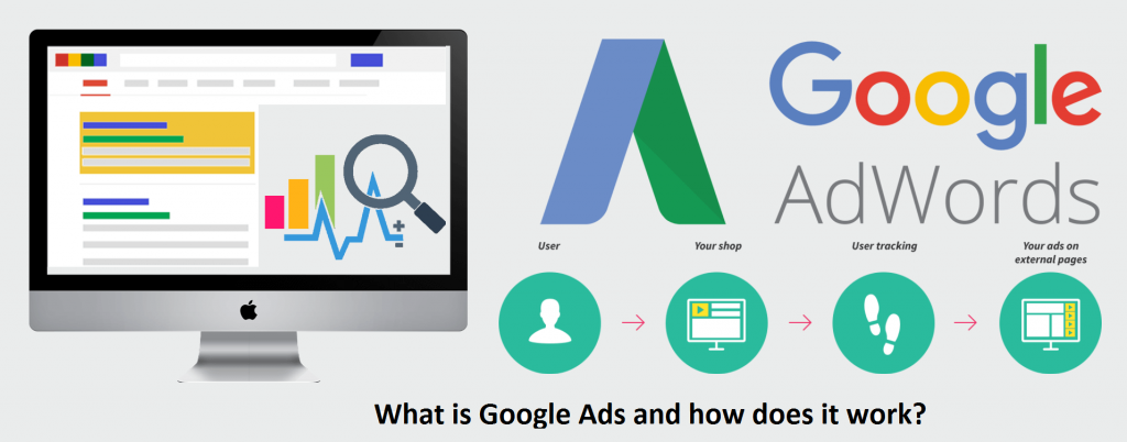 What is Google Ads and how does it work?