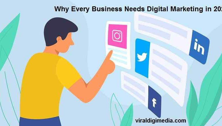 Why Every Business Needs Digital Marketing in 2020