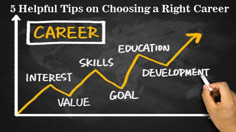 5 Helpful Tips on Choosing a Right Career | That Suits You Best