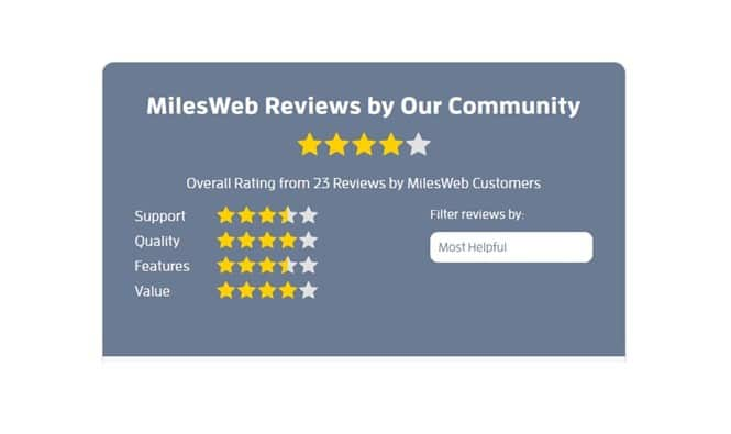 Milesweb Review by Community