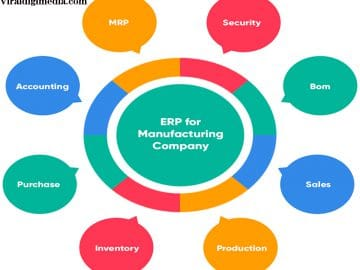 Manufacturing Business Needs