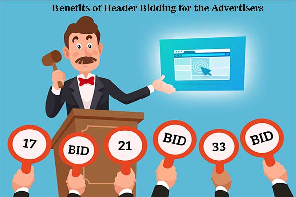 Benefits of Header Bidding for the Advertisers