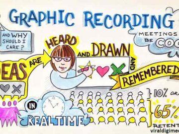 Graphic Recording