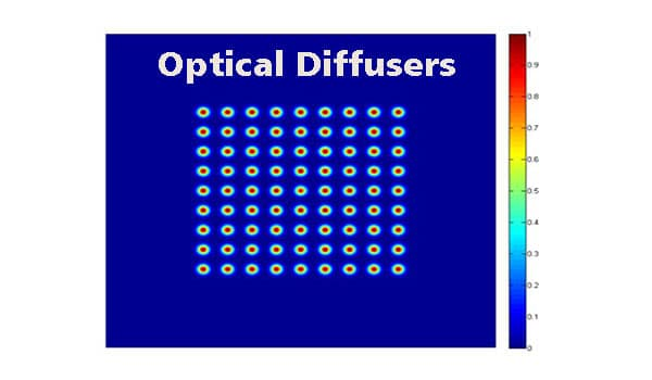 What is an Optical Diffuser and How to Use it?