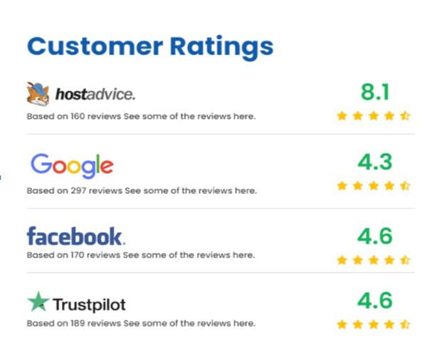 Host IT Smart Expert Reviews
