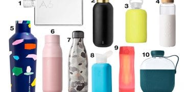 Right Drink Bottles to Promote Your Business